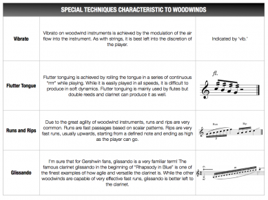 Woodwinds Tables.012