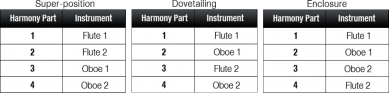 voicings2